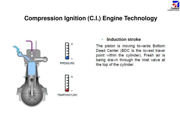 Compression Ignition (C.I.) Engine Technology