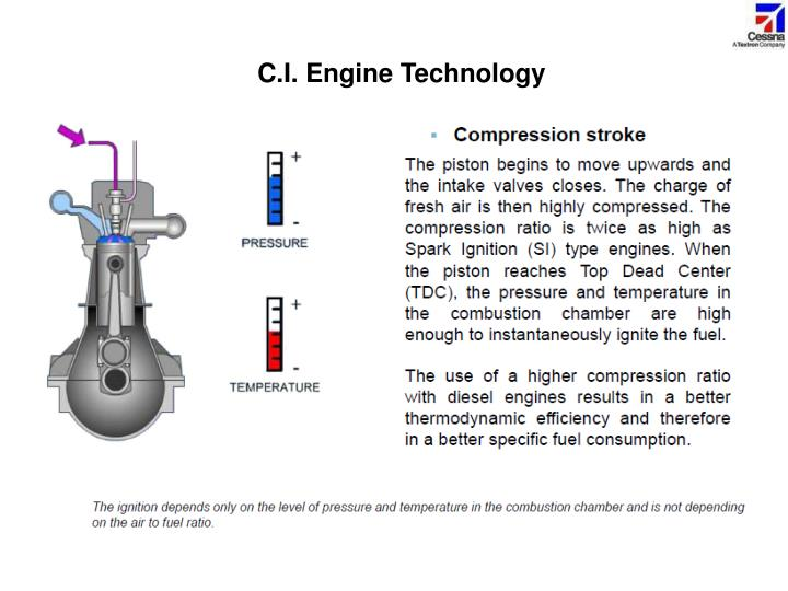 C.I. Engine Technology