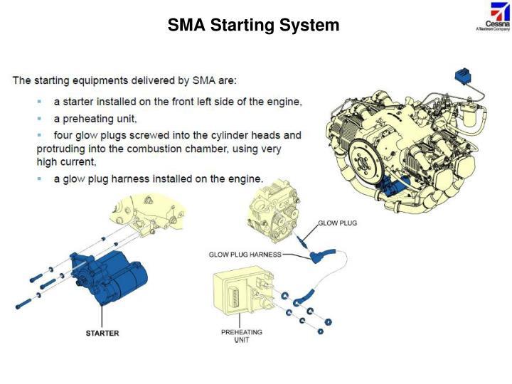 SMA Starting System