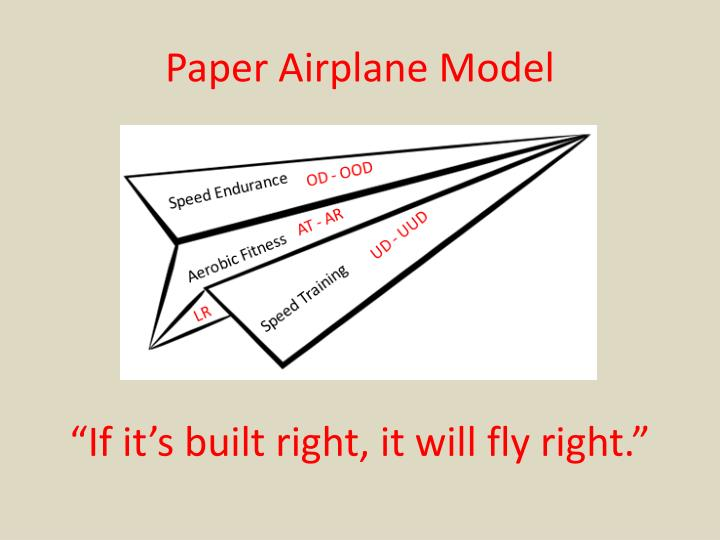 Paper Airplane Model