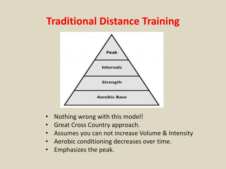 Traditional Distance Training