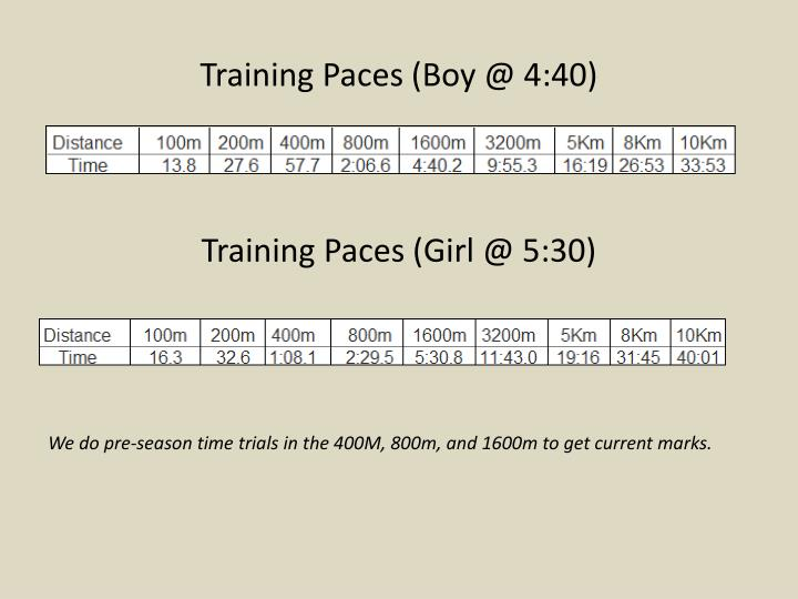 Training Paces (Boy @ 4:40)