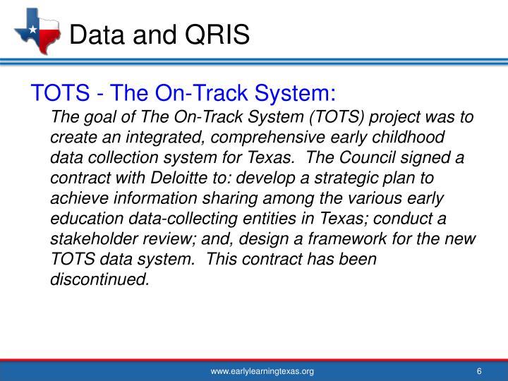 Data and QRIS