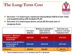 the long term cost