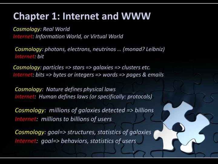 Chapter 1: Internet and WWW