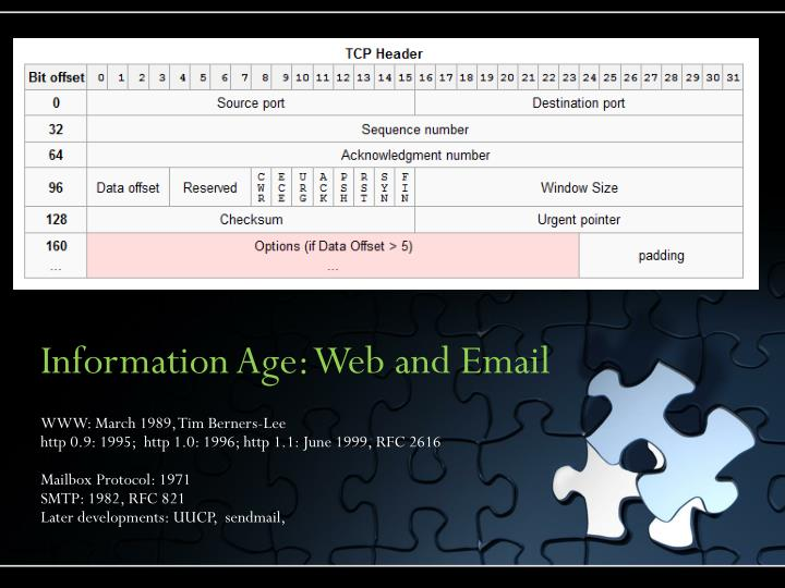 Information Age: Web and Email