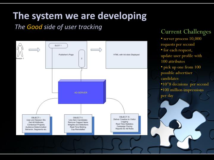 The system we are developing