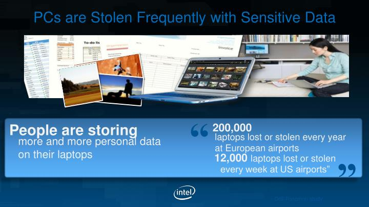 PCs are Stolen Frequently with Sensitive Data