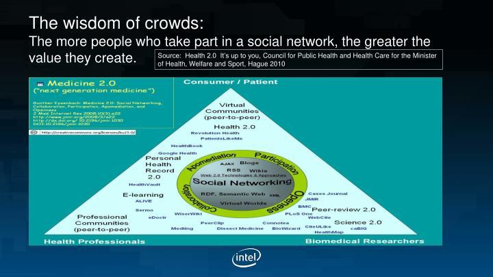 The wisdom of crowds: