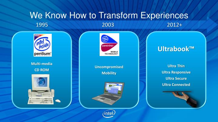 We Know How to Transform Experiences