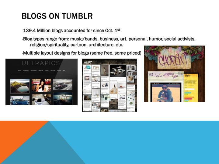Blogs on tumblr