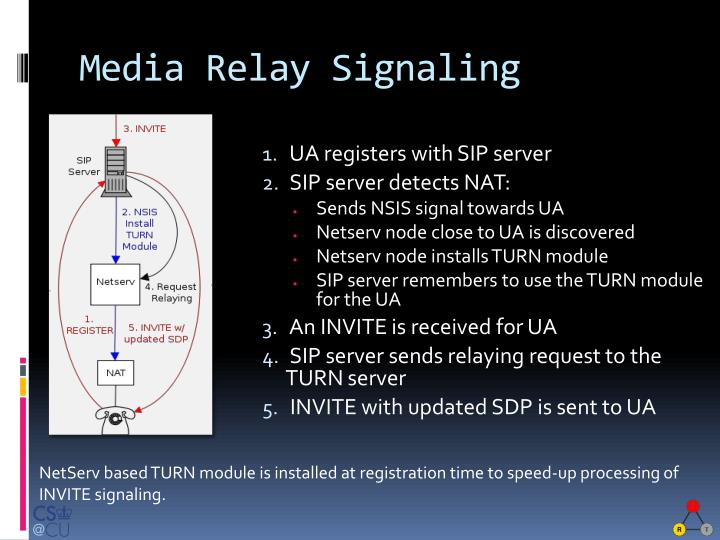UA registers with SIP server