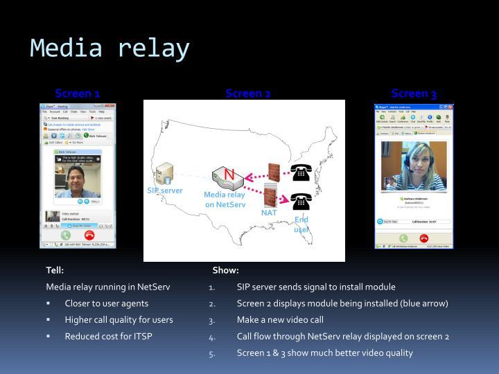 Media relay
