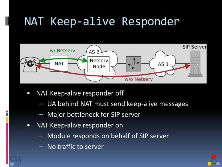 NAT Keep-alive Responder