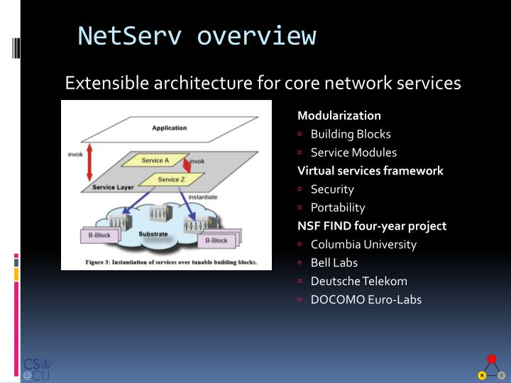 NetServ overview