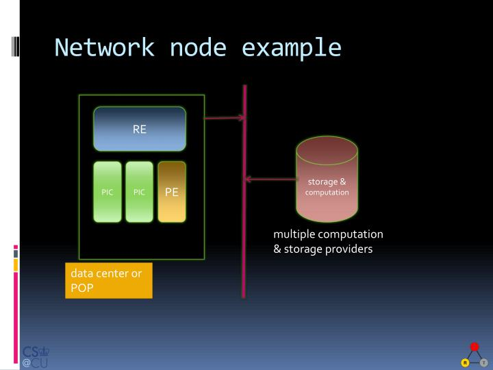 Network node example