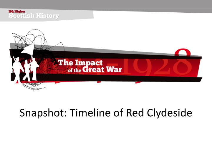 Snapshot: Timeline of Red Clydeside
