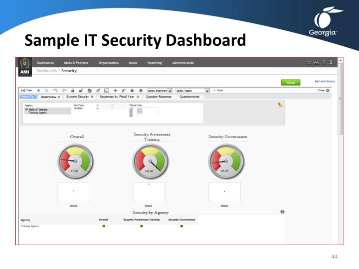 Sample IT Security Dashboard