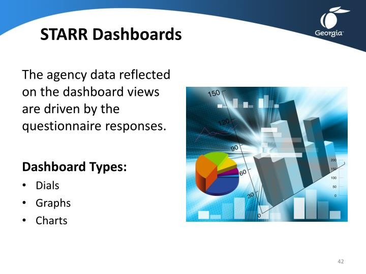 STARR Dashboards