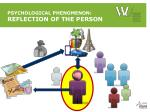 psychological phenomenon reflection of the person