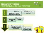 research themes perspective a social practice