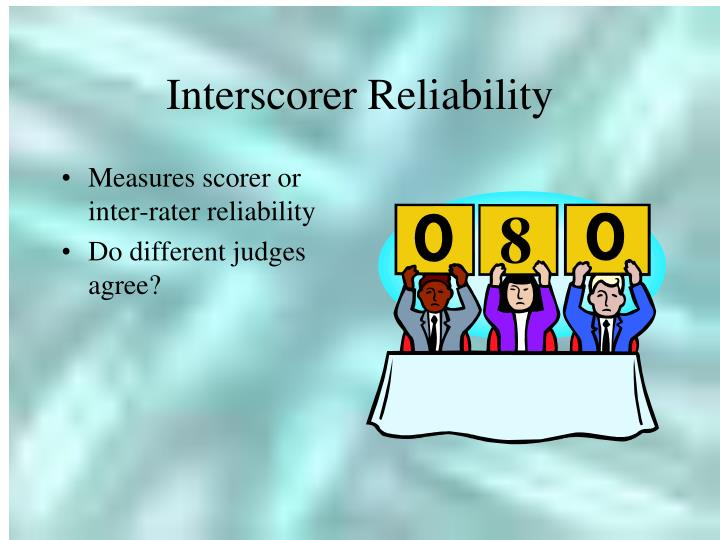 Interscorer Reliability