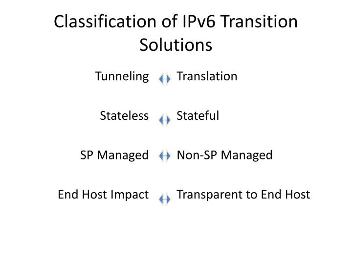 Classification of IPv6 Transition Solutions