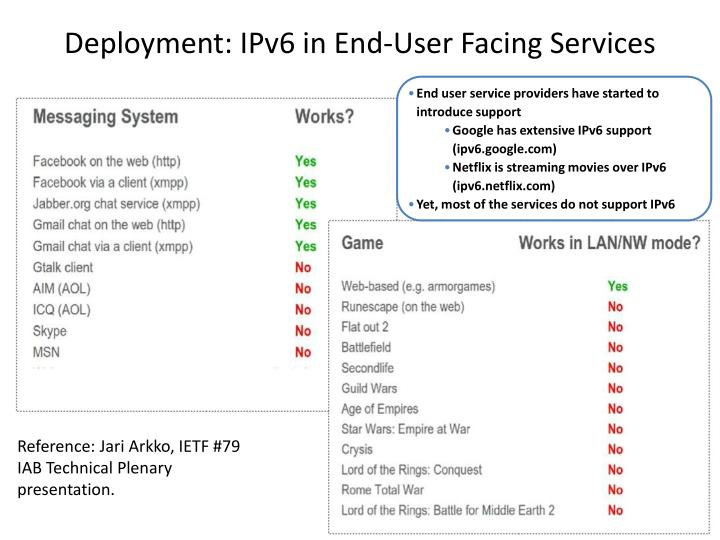 Deployment: IPv6 in End-User Facing Services