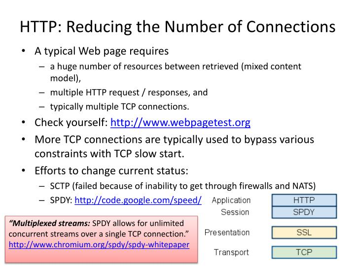 HTTP: Reducing the Number of Connections