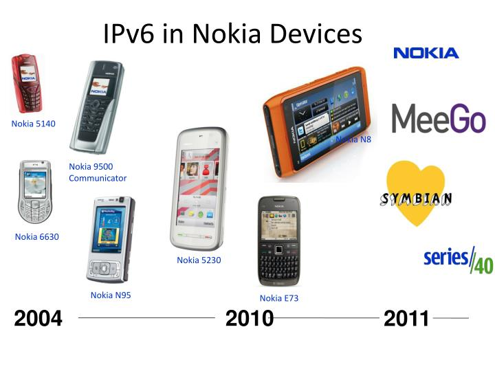 IPv6 in Nokia Devices