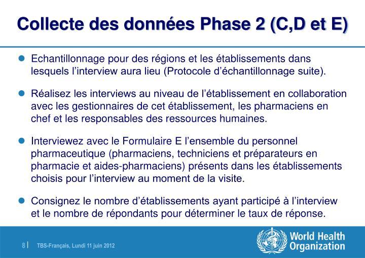 Collecte des données Phase 2 (C,D et E)