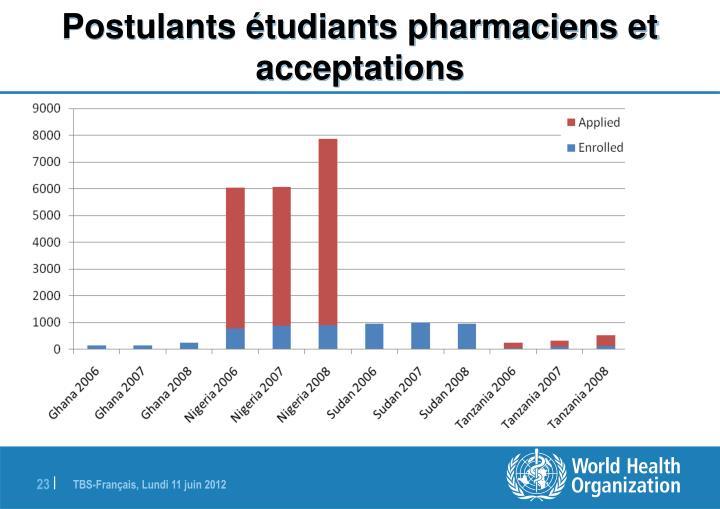 Postulants étudiants pharmaciens et acceptations