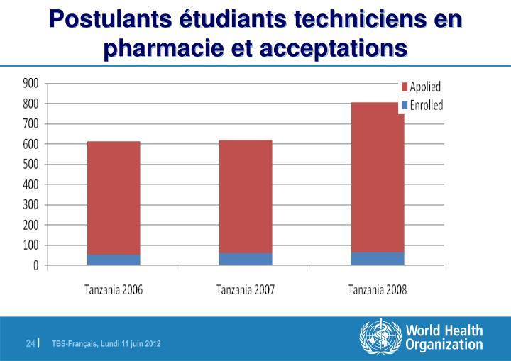Postulants étudiants techniciens en pharmacie et acceptations