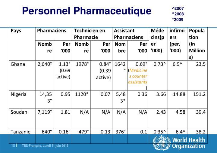 Personnel Pharmaceutique
