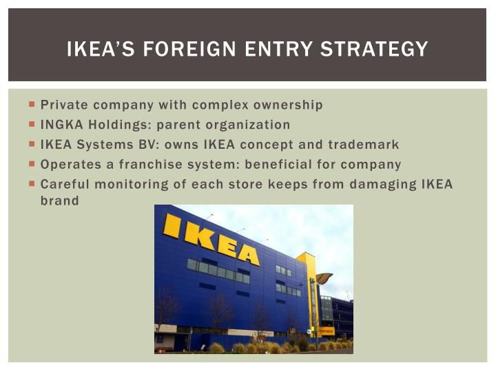 IKEA's Foreign Entry Strategy