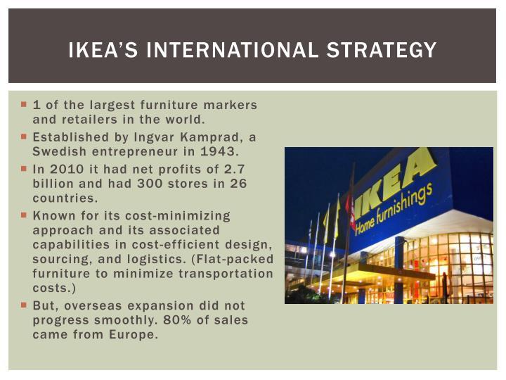 IKEA's International Strategy