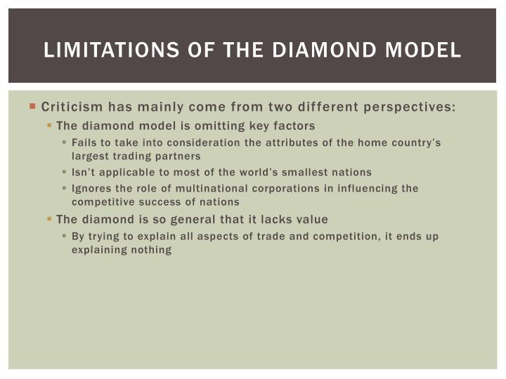 Limitations of the Diamond Model
