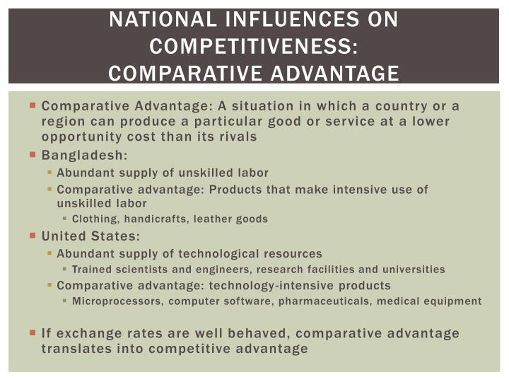 National Influences on Competitiveness:
