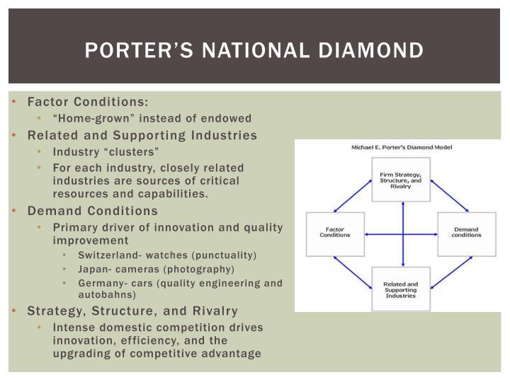Porter's National Diamond