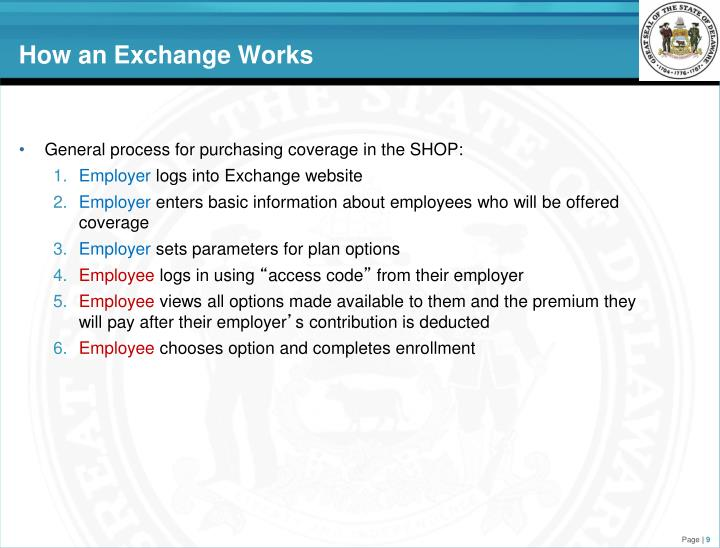 How an Exchange Works