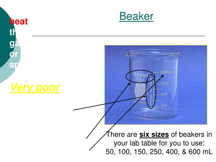 Beakers hold and/or