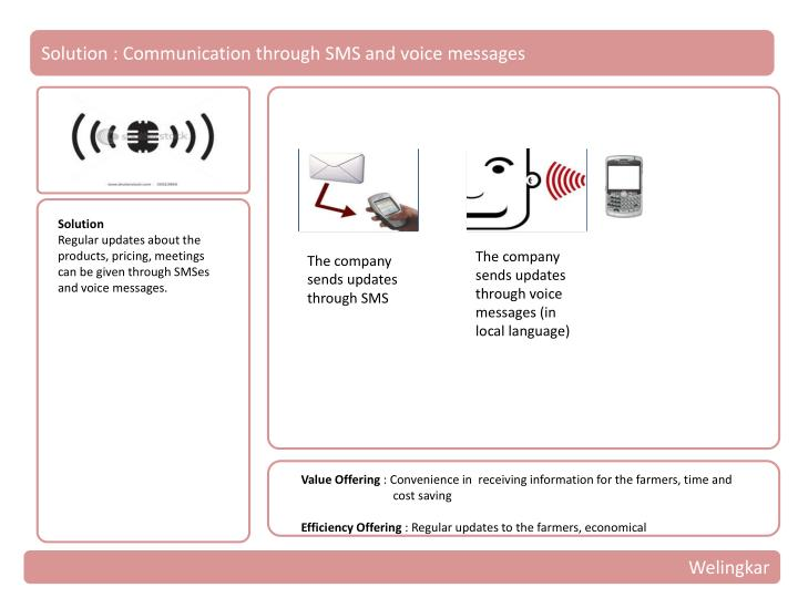 Solution : Communication through SMS and voice messages