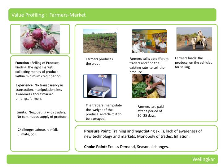 Value Profiling :  Farmers-Market