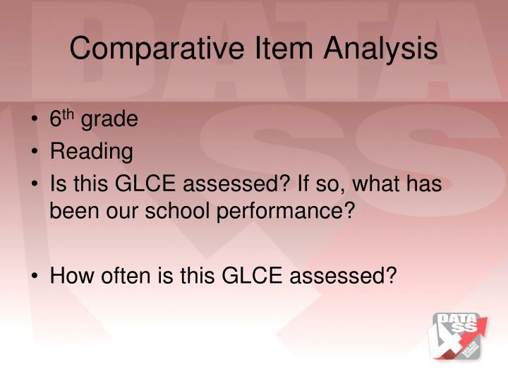Comparative Item Analysis