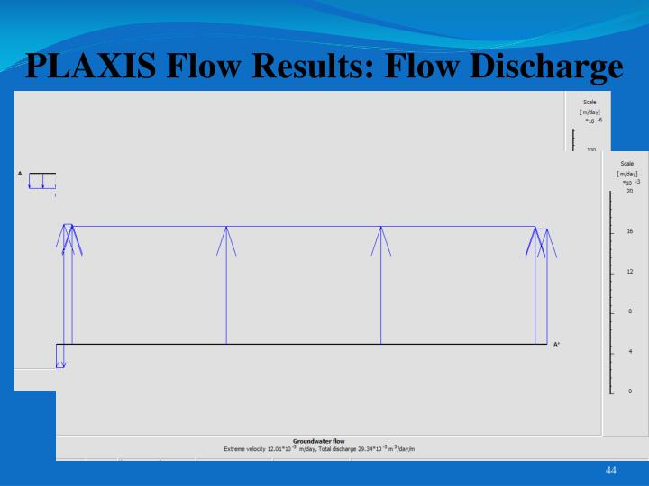 PLAXIS Flow Results: Flow Discharge