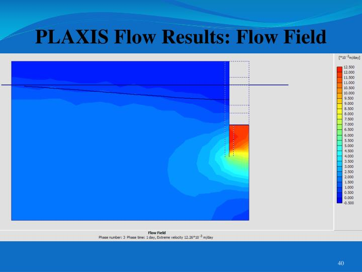 PLAXIS Flow Results: Flow Field
