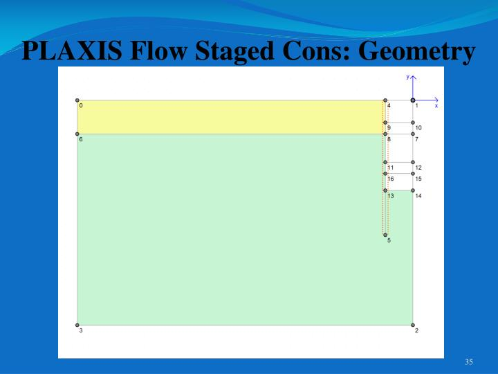 PLAXIS Flow Staged Cons: Geometry