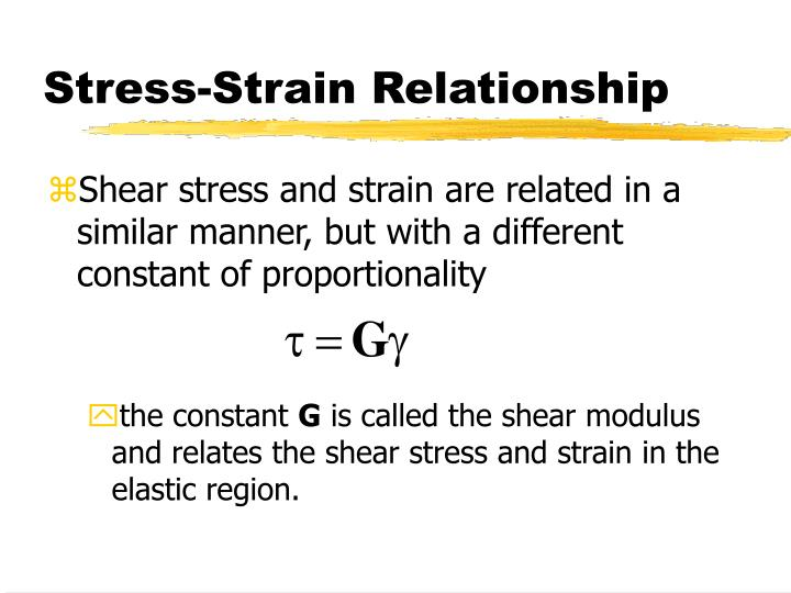 Stress-Strain Relationship