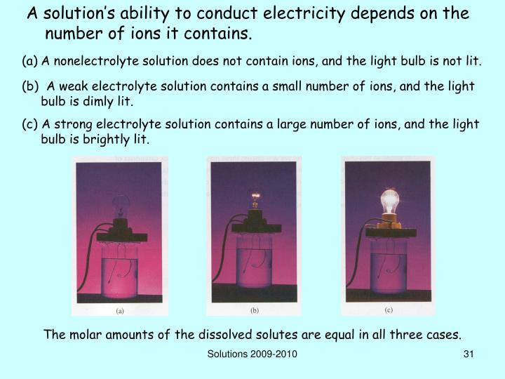 A solution's ability to conduct electricity depends on the number of ions it contains.