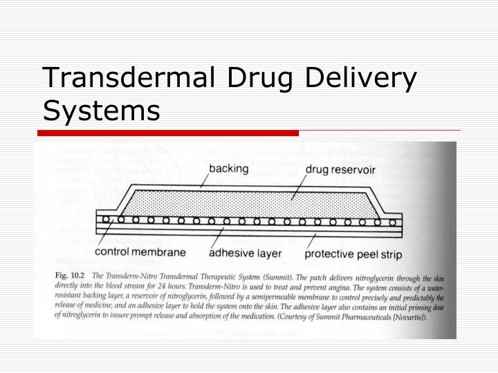Transdermal Drug Delivery Systems